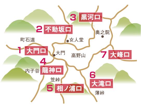 高野七口(高野街道)