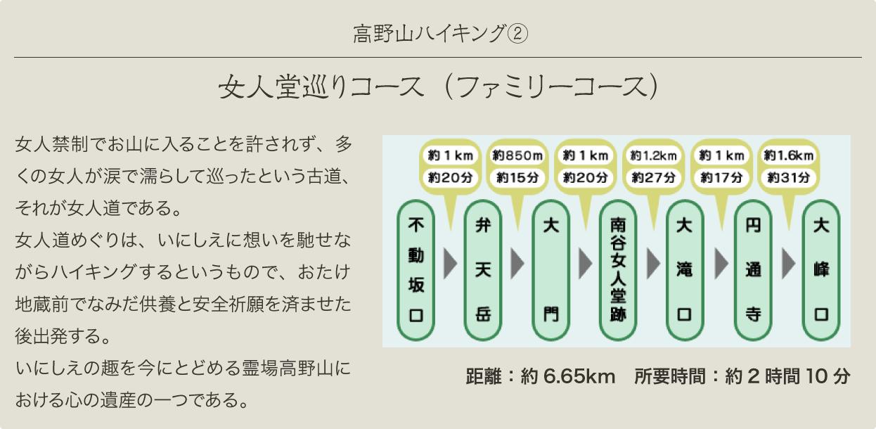 高野山ハイキング②女人堂巡りコース(ファミリーコース)